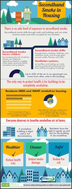 small image of smokefree housing infographic click for full size image